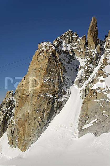 ba063609LE : Face Sud de l'Aiguille du Midi, Massif du Mont Blanc, Haute-Savoie, Alpes.  Europe, CEE, falaise, pic, C02, C01 haute montagne, paysage, Annecy 2018 (France).